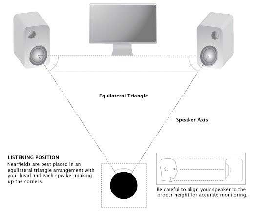 colocacion-monitores-home-studio.jpg